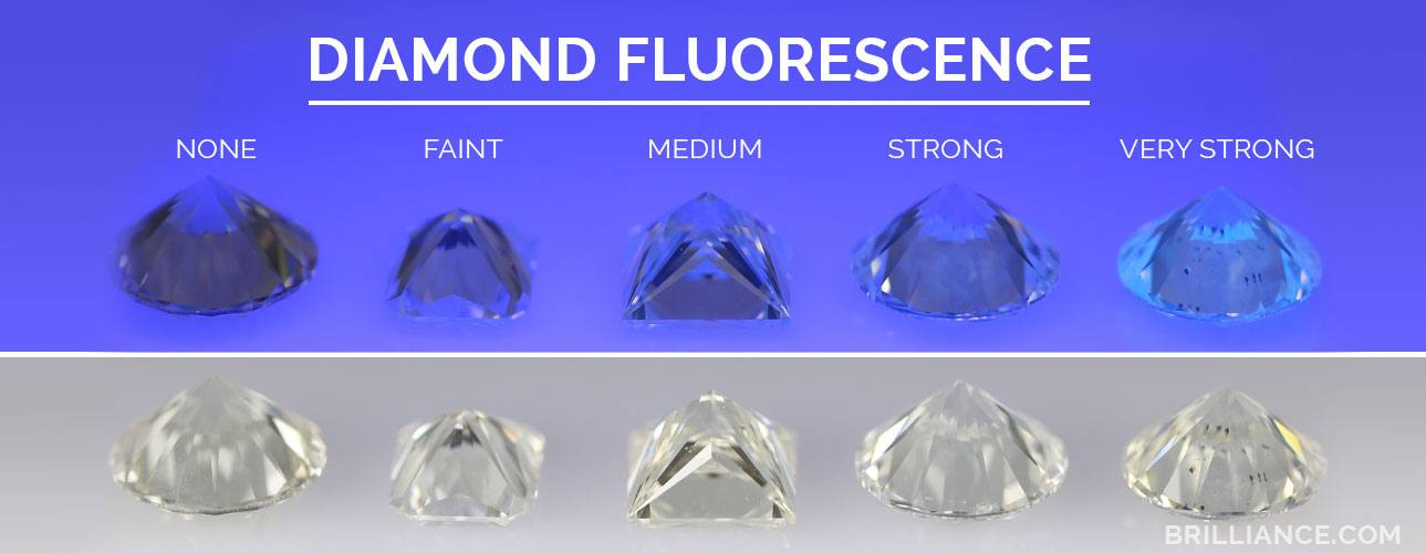 Diamond-Fluorescence-Header_0.jpg