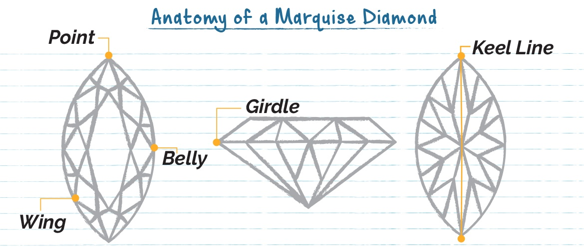 Buying Antique Marquise Cut Diamond Rings