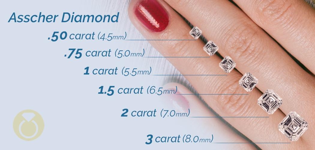 Asscher cut diamond size chart carat weight to mm size asscher diamond size chartg ccuart Images