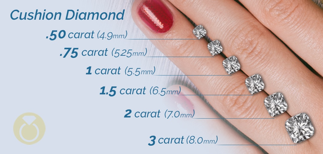 cushion diamond size chart.jpg