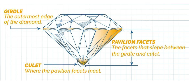 daimond_pavilion_infographic_rev.jpg