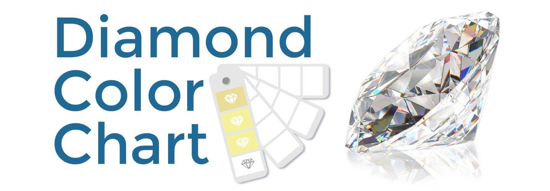 diamond_color_chart_header.jpg