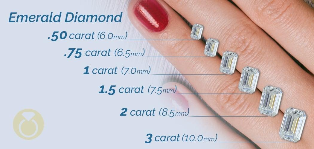 Carat Weight For Emerald Diamonds Emerald_cut_diamond_size_chart Jpg