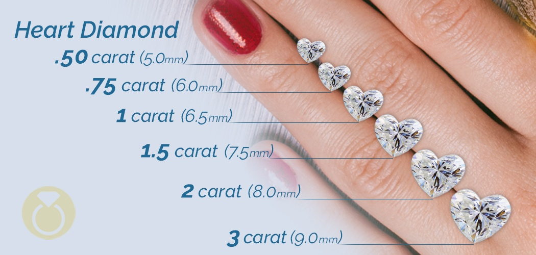 heart_diamond_size_chart.jpg