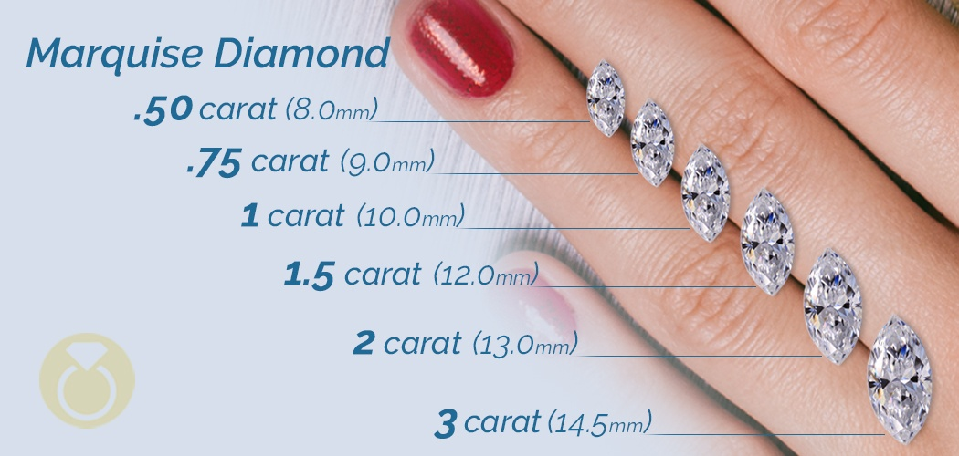 Marquise Cut Diamond Size Chart Carat Weight To Mm Size