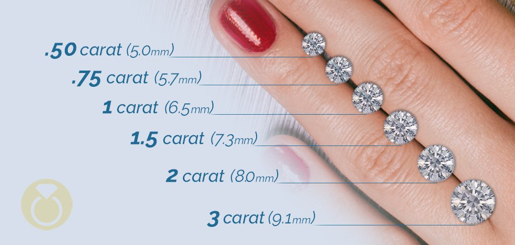 engagement on carat one com me with rings or finger mysparkly size halo a ring cut diamond review grabbed this cushion