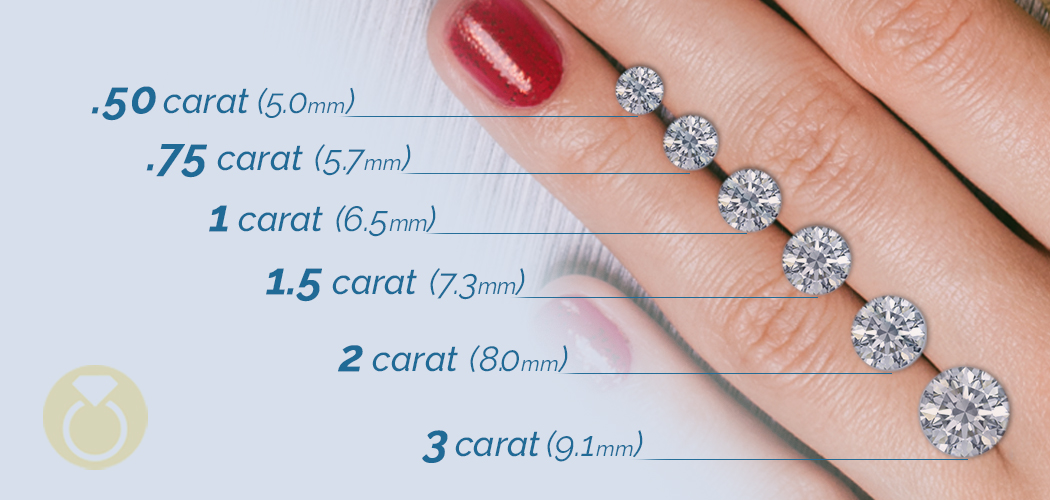 goods diamond groupon size rings gg latest comparison deals accent and for carat chart sapphire ring pasted white