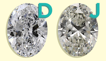 Color Grade of Oval Diamonds