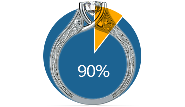 900 Platinum