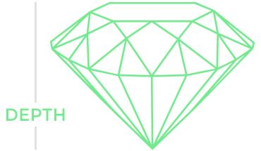 Round Diamond Depth
