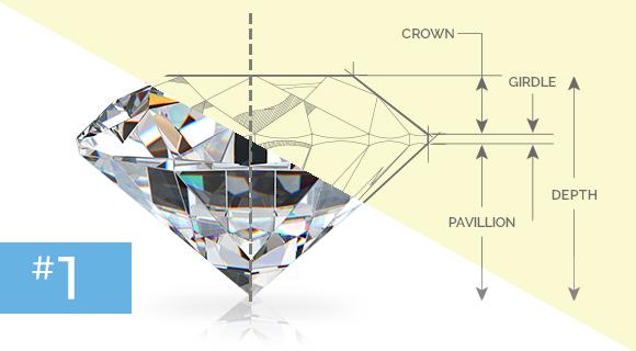 #1 Diamond Cut