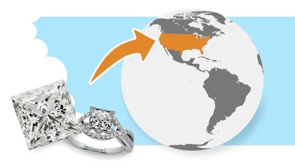 Are Diamonds Found in the United States?
