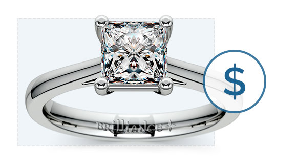 Cost of Princess Cut Diamonds