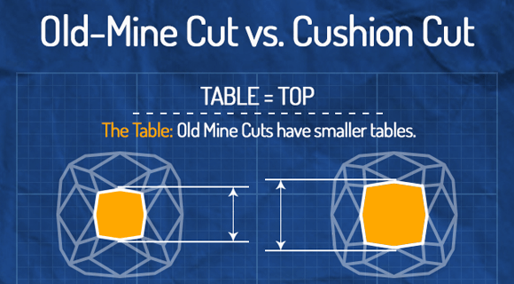 Cushion Vs. Old-Mine Cut Infograph