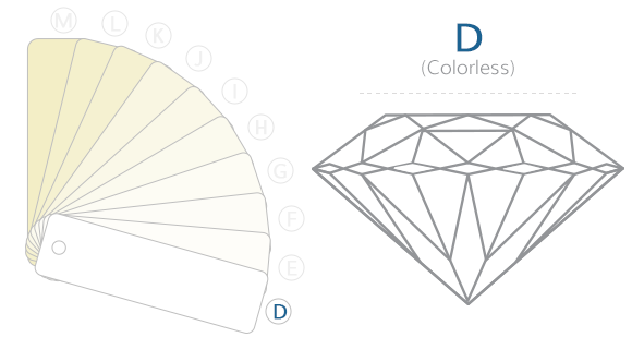 us of the f grade diamond what gia en is quality color by hero