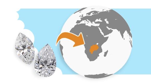 Diamonds in Botswana