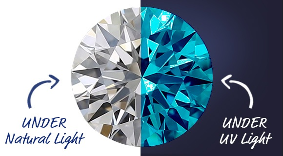 Differentiating Diamonds With & Without Fluorescence
