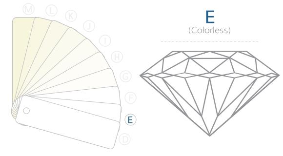 E (Colorless)
