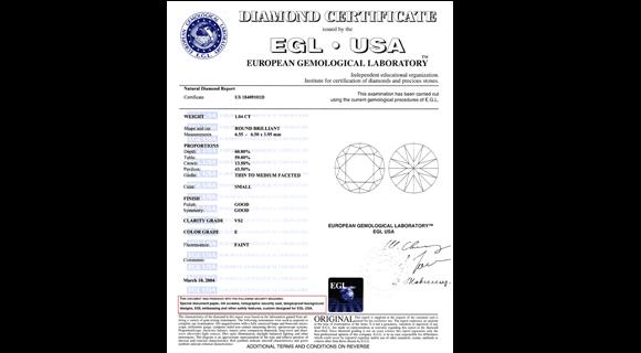 EGL Diamond Grading Report