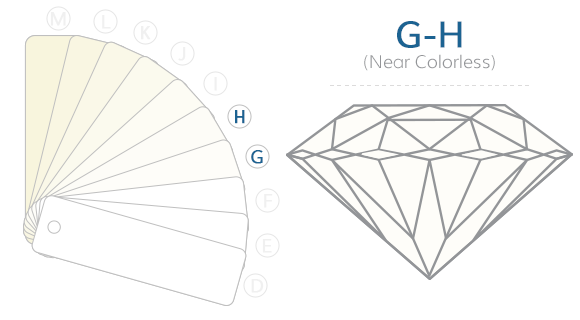 G,H (Near Colorless)