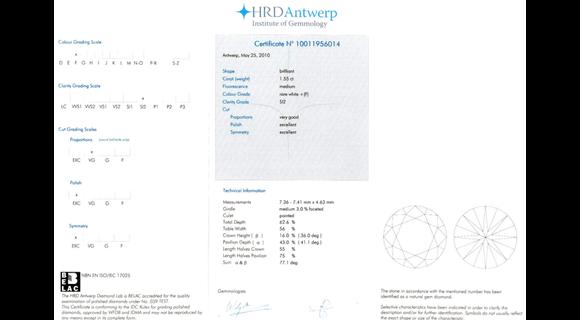 hrd certificate