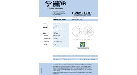 IGI Diamond Report