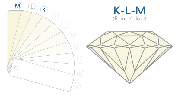 K,L,M (Faint Yellow)