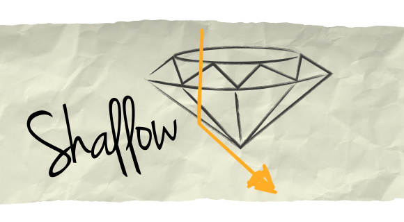 Shallow Cut Diamond