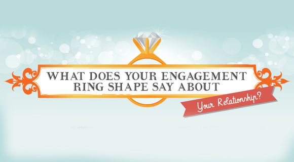 What Does Your Engagement Ring Say About Your Relationship?
