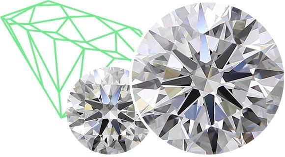 Your Budget & Loose Round Diamonds