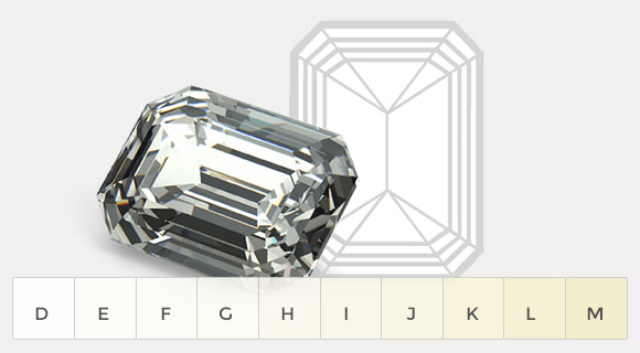 Color of an Emerald Diamond