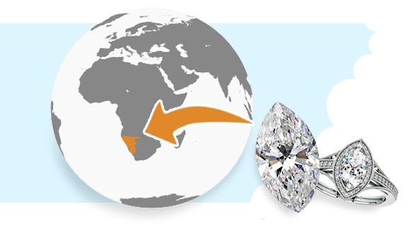 Diamonds in Namibia