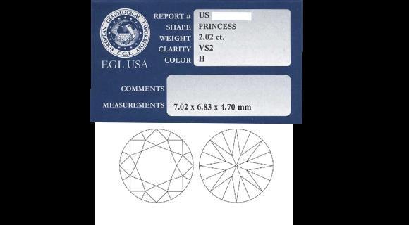 EGL Diamond Consultation