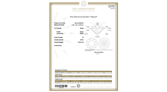 The Gold Diamond Quality Report