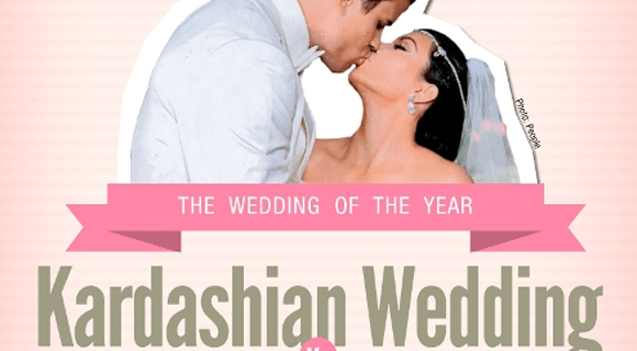 Kardashian Wedding Vs. Average Wedding Infograph