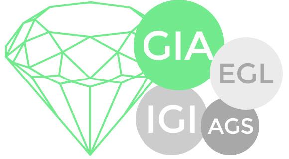 Loose Diamonds & Certification