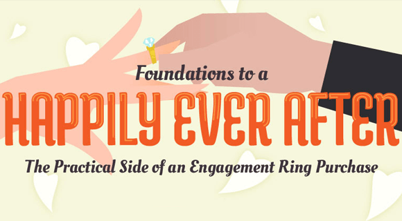 The Practical Side to Buying an Engagement Ring