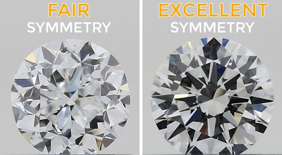 Symmetry of a Diamond