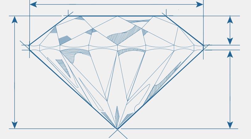 A Diamond's Depth | Brilliance.com