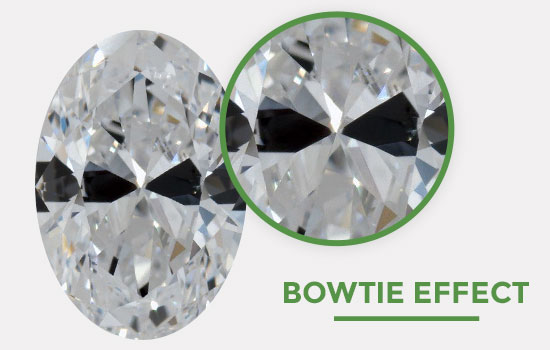 Shopping For An Oval Diamond | Brilliance.com