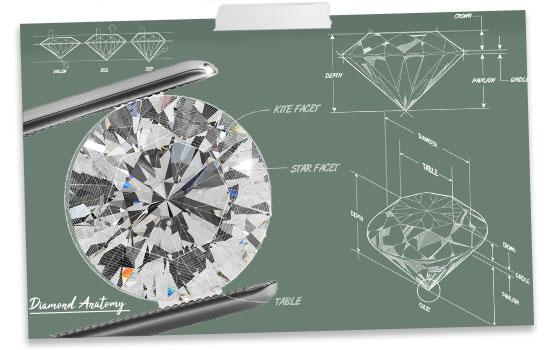 How to Buy a Diamond   Brilliance.com
