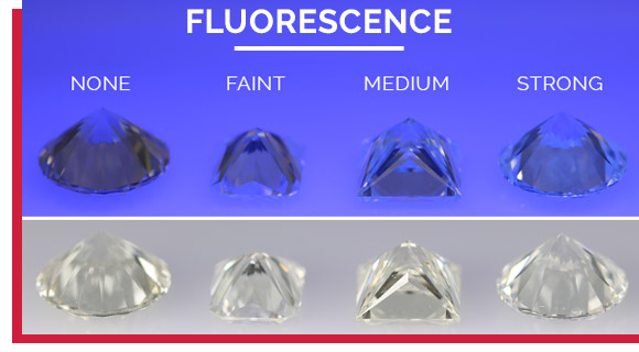 Diamond fluorescence example